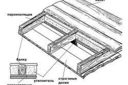 Схема гидроизоляции потолка бани