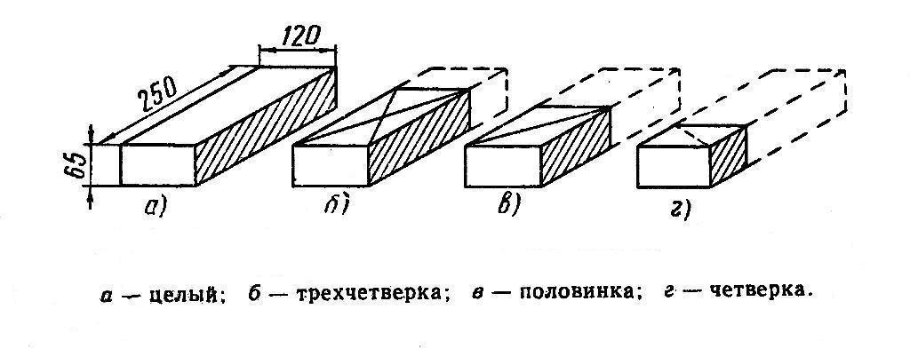 Схема силикатного кирпича и