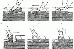Схема кладки керамического кирпича