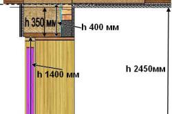 Схема перекрытия из соломобетонных блоков