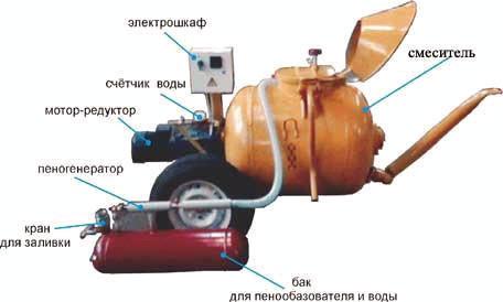 Схема смесителя с