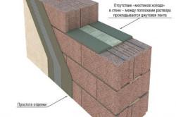 Кладка из керамзитобетонных блоков