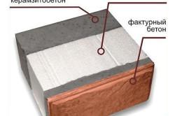 Схема строительного блока из керамзитобетона