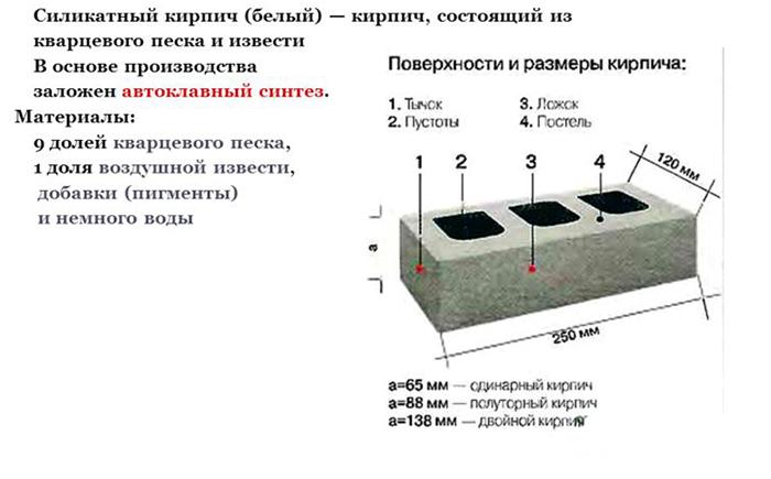 Схема устройства силикатного