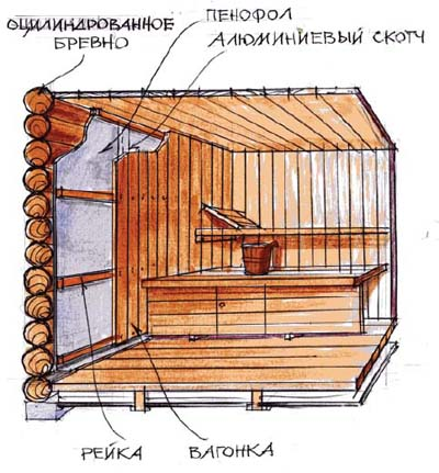Декоративная фасад на теплоизоляцией