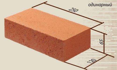 Размеры стандартного кирпича