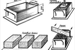 Изготовление ПГС-блоков с использованием форм