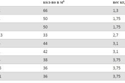 Таблица размеров клинкерного кирпича экономичного формата
