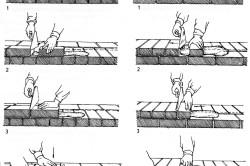 Схема кладки способом вприжим наружной версты