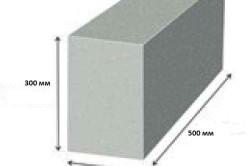 Схема размера блока