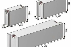 Вид и размеры блоков
