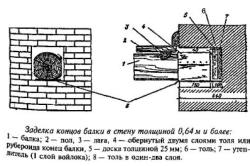 Заделка концов балки в стену толщиной 0,64 м и более