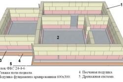 Схема цокольного этажа из газоблоков