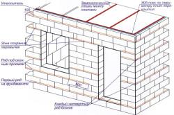 Схема дома из блоков