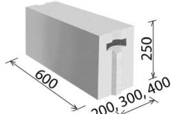 Размеры блока
