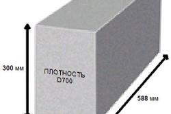 Стандартные размеры пенобетонных блоков