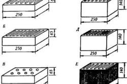 Виды керамического облицовочного кирпича