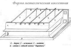 Металлическая кассетная форма для изготовления пенобетонных блоков