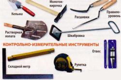 Инструменты для утепления кирпичной бани
