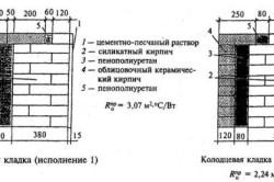 Схема конструкций из кирпича