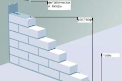 Схема монтажа межкомнатной перегородки