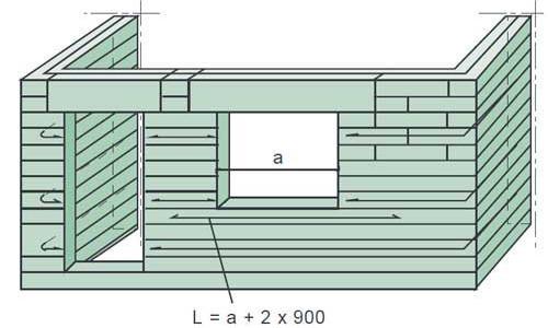 Трубная теплоизоляция толщиной 13 мм k-flex st