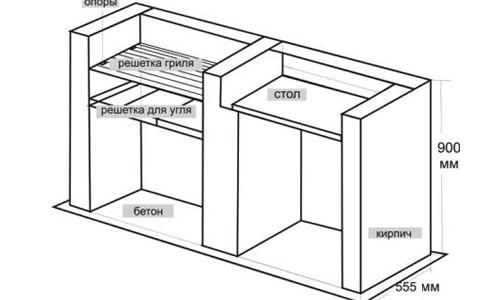 Схема кирпичного мангала-