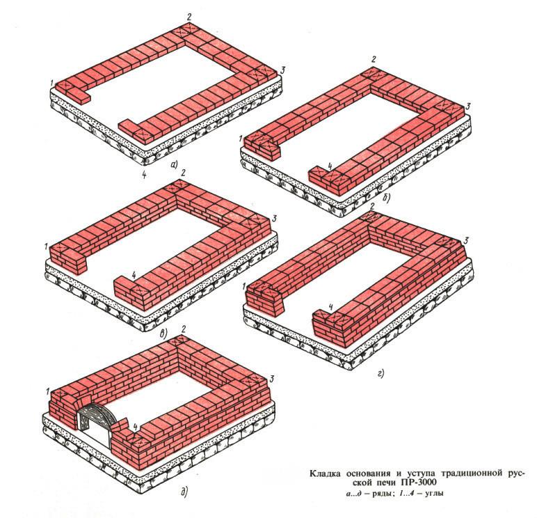 Схема кладки печи