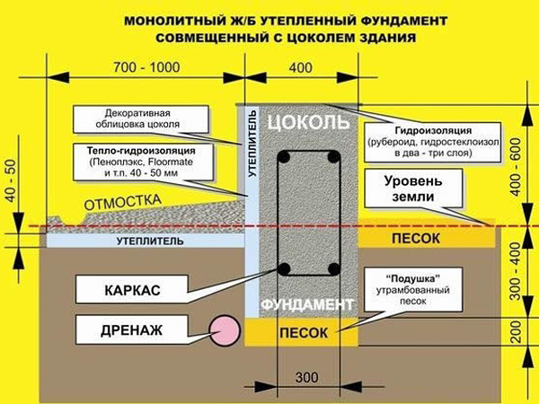Схема монолитного утепленного