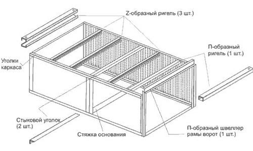 Схема сборного металлического