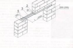 Схема устройства перемычки в кладке из газобетонных блоков