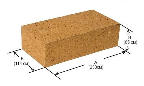 Внешний вид и размеры шамотного кирпича