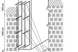 Заглубленный ленточный армированный монолитный фундамент