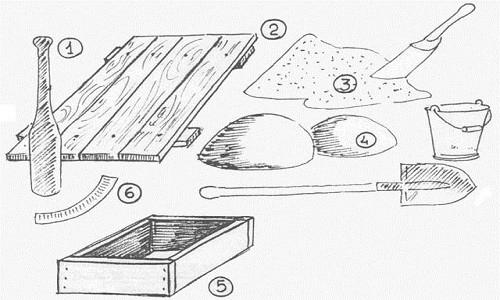 Материал и инструменты для изготовления кирпича