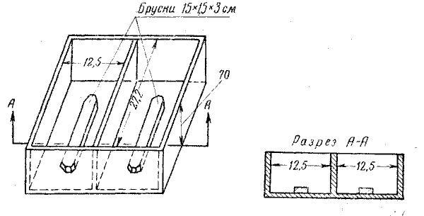 Как сделать форму для кирпичей