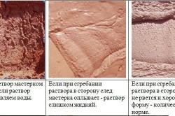 Схема определения готовности глиняного раствора для кладки печи