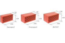 Типовые размеры строительных кирпичей
