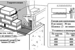 Соединение кирпичной кладки с каркасом