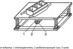 Схема стола-вибратора