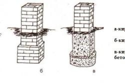 Виды кирпичных столбчатых фундаментов