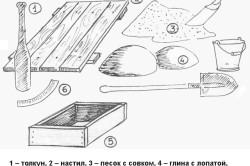 Декоративный кирпич для внутренней отделки своими руками