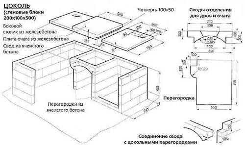 Схема цоколя кирпичного