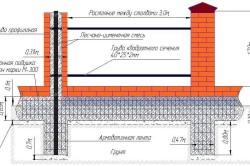 Схема фундамента и кирпичных столбов
