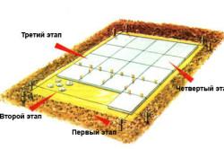 Схема фундамента под печь-барбекю