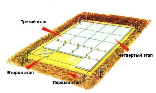 Схема фундамента под печь-