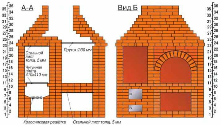 Как построить печь-мангал