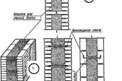 Схема кладки пенобетона с горизонтальными диафрагмами