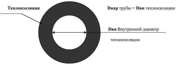 Еврокрон характеристики пароизоляция