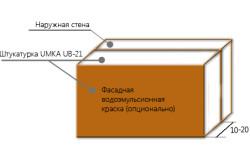 Схема штукатурки пенобетона