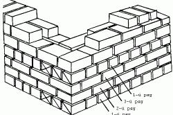 Схема укладки стены из пеноблоков
